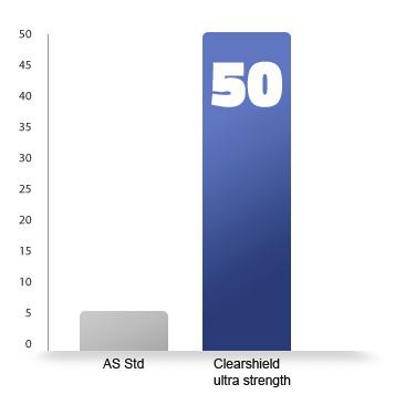 performance-chart-impact